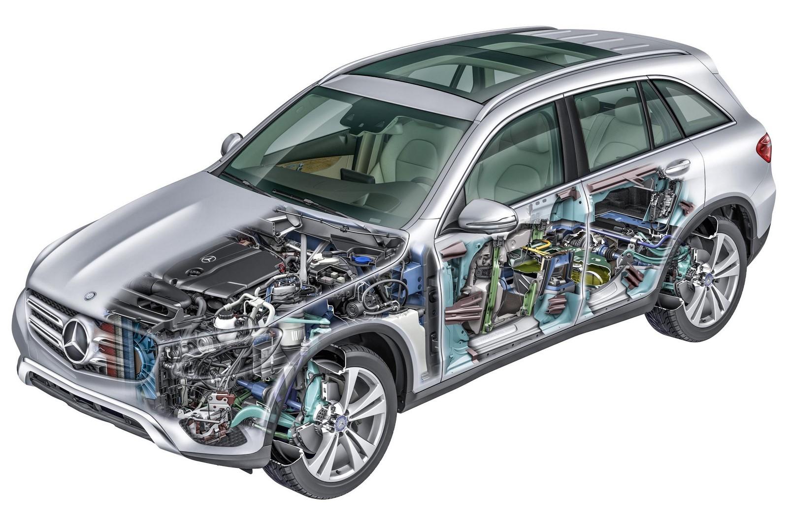 2016-Mercedes-GLC-Class-piese-auto-secont-hand